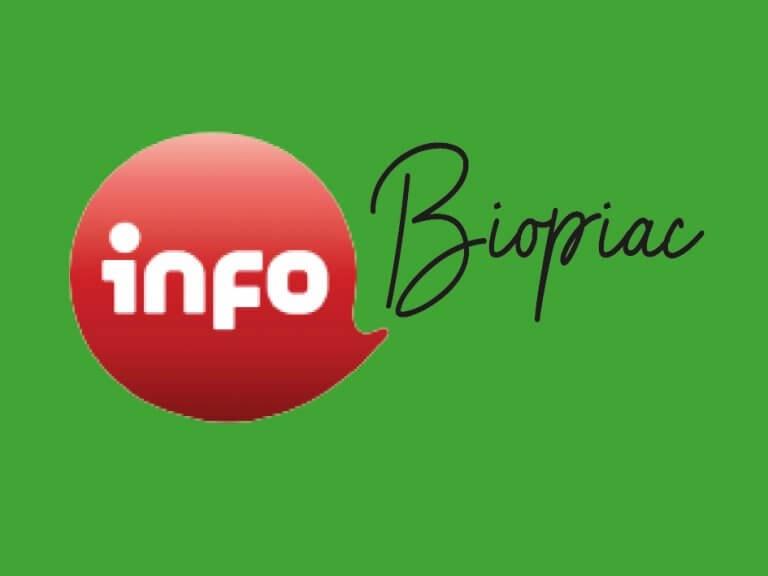 BIOPIAC